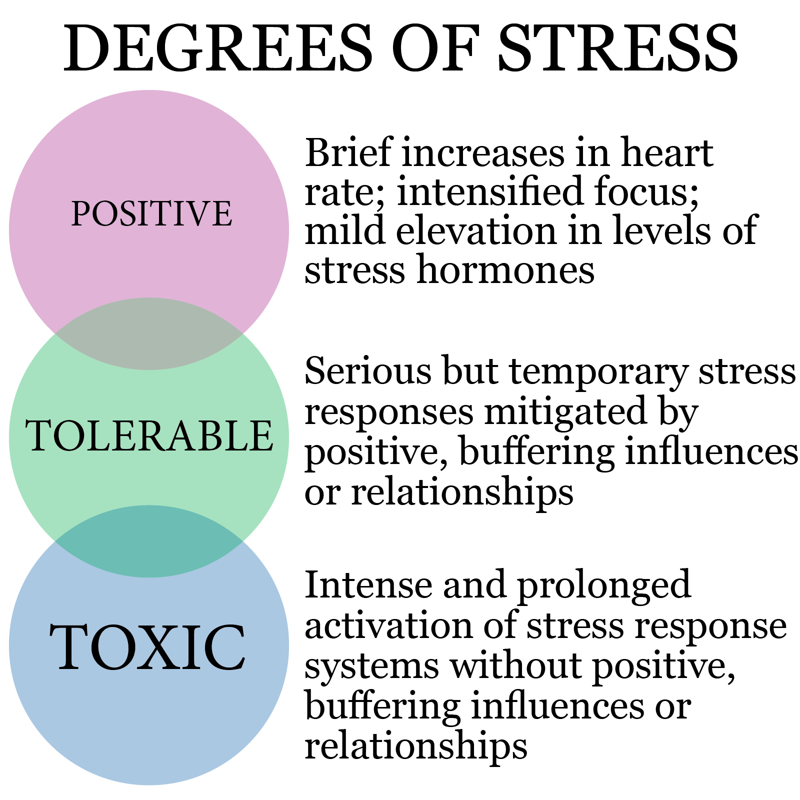 Toxic Stress Can Harm Your Child >> Toxic Stress And Aces Center For Child Counseling